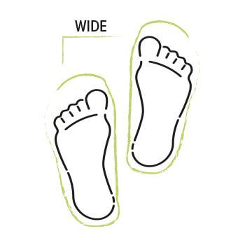 Einlegesohlen für breite Füße